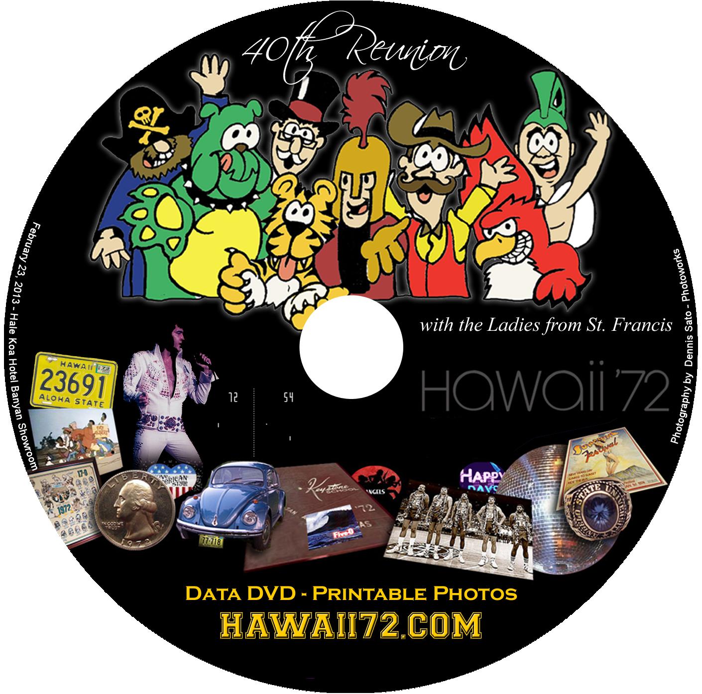 Hawaii '72 Photo Gallery